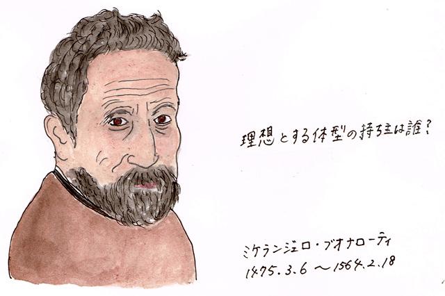 3月6日 ミケランジェロ・ブオナローティ